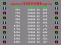 Shinobi - 1 crédit boss de fin